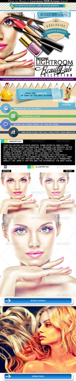 PresetPro Beauty Lab Collection